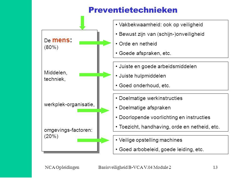 NCA Opleidingen Basisveiligheid B-VCA V.04 Module 2