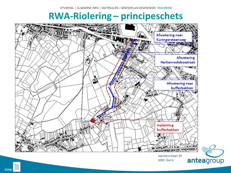 RWA-Riolering – principeschets