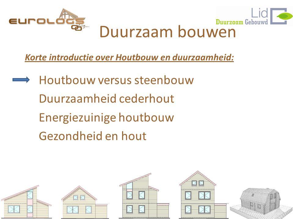 Duurzaam bouwen Korte introductie over Houtbouw en duurzaamheid: