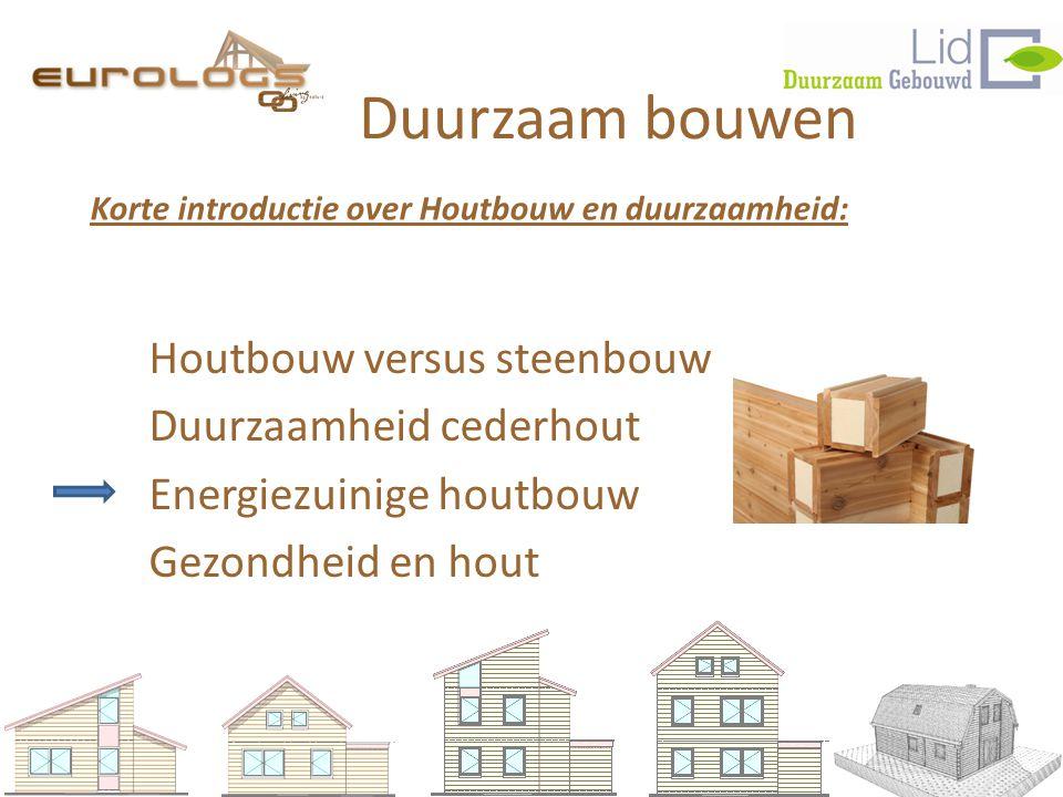 Duurzaam bouwen Houtbouw versus steenbouw Duurzaamheid cederhout