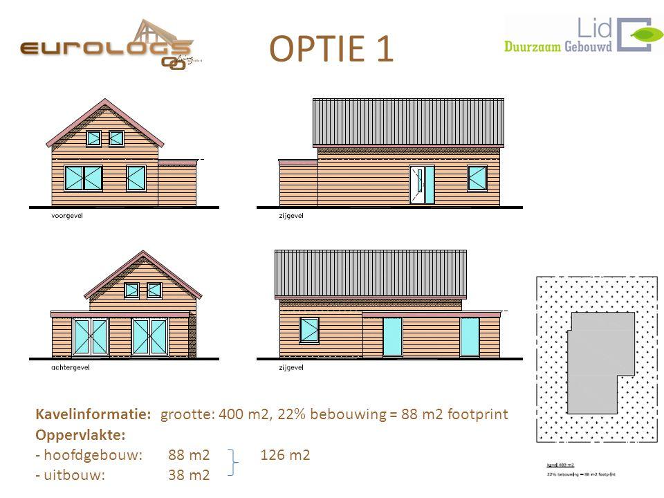OPTIE 1 Kavelinformatie: grootte: 400 m2, 22% bebouwing = 88 m2 footprint. Oppervlakte: hoofdgebouw: 88 m2 126 m2.