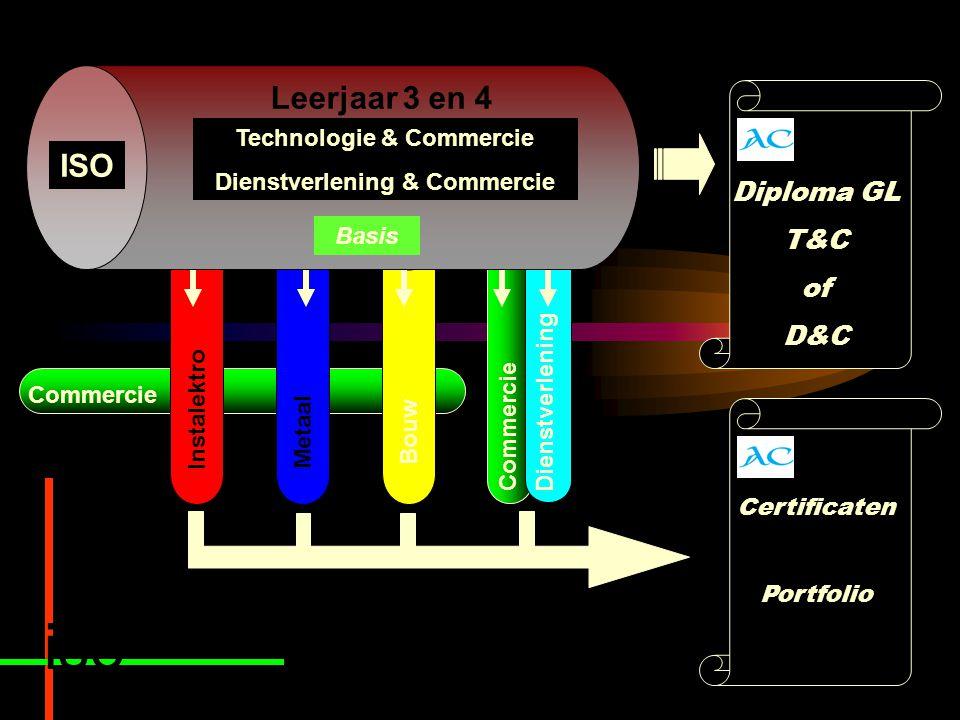 Technologie & Commercie Dienstverlening & Commercie
