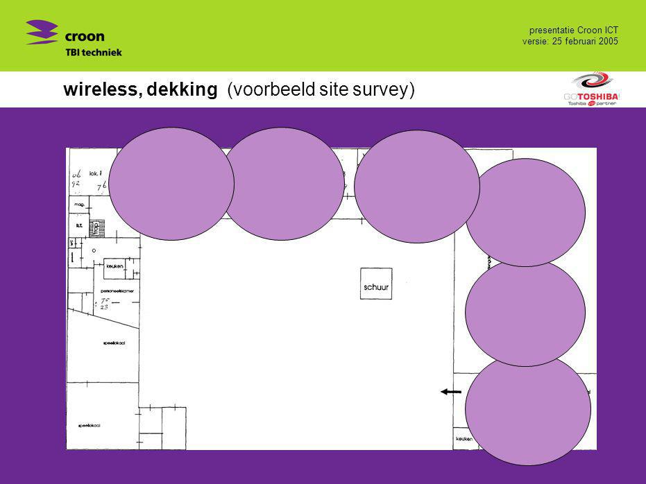 wireless, dekking (voorbeeld site survey)