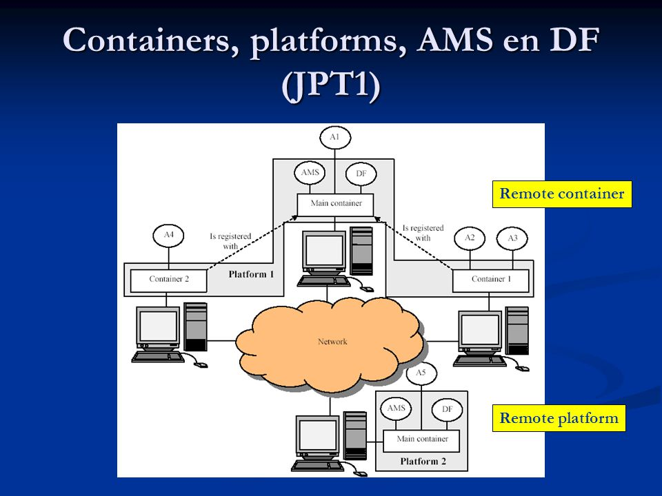 Containers, platforms, AMS en DF (JPT1)