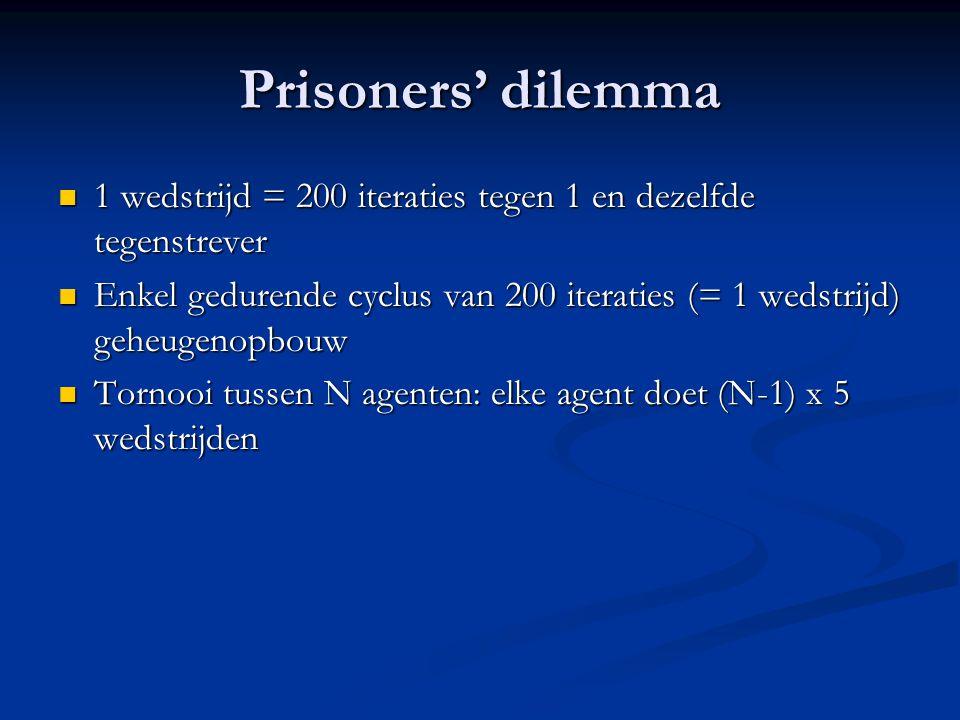 Prisoners' dilemma 1 wedstrijd = 200 iteraties tegen 1 en dezelfde tegenstrever.