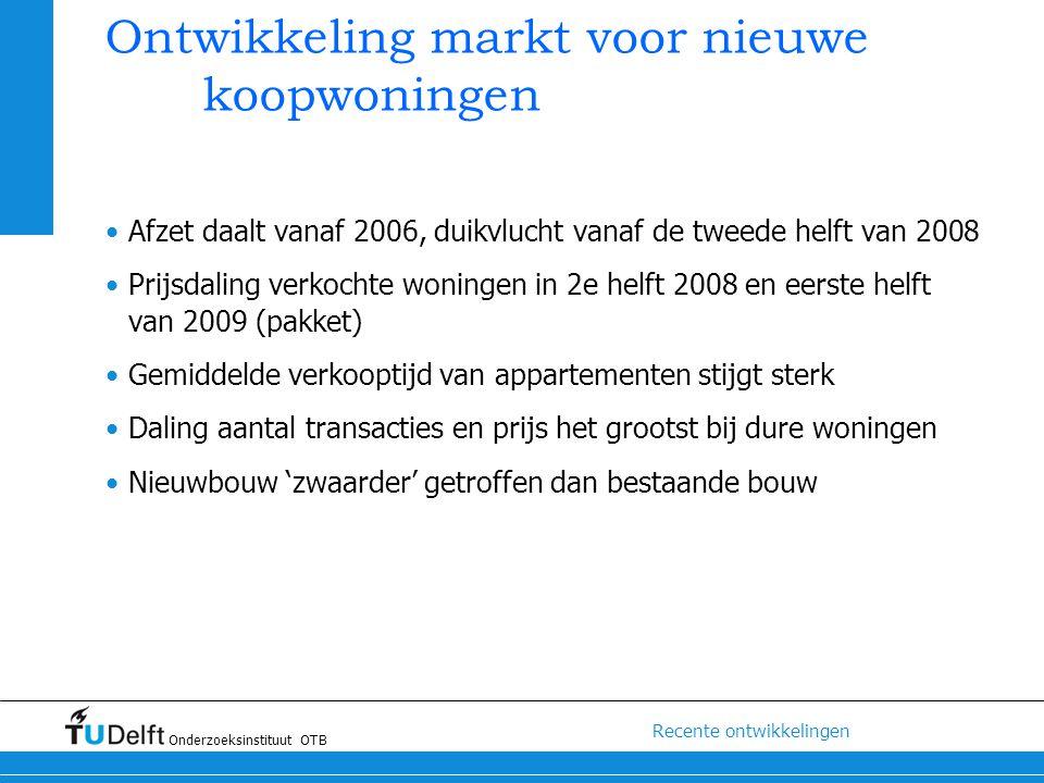 Ontwikkeling markt voor nieuwe koopwoningen