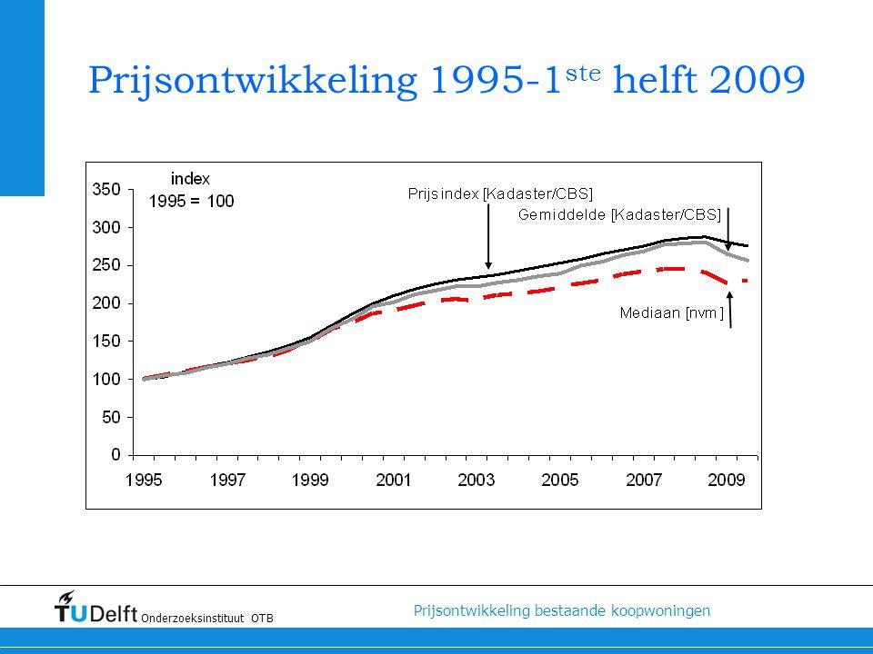 Prijsontwikkeling 1995-1ste helft 2009