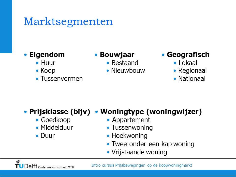 Marktsegmenten Eigendom Huur Bouwjaar Bestaand Geografisch Lokaal