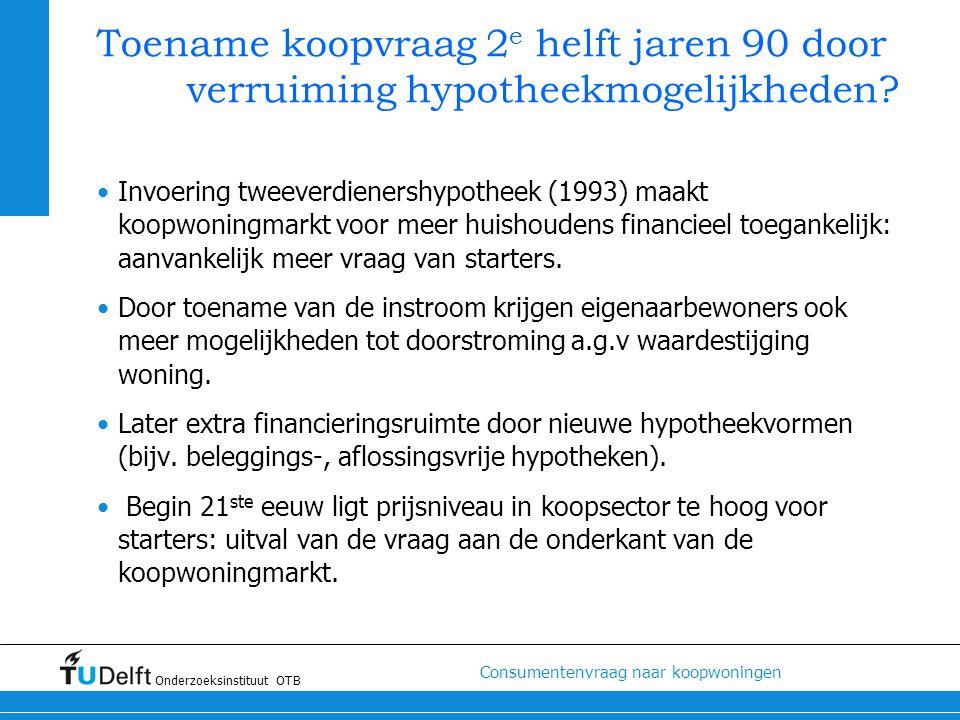Toename koopvraag 2e helft jaren 90 door verruiming hypotheekmogelijkheden