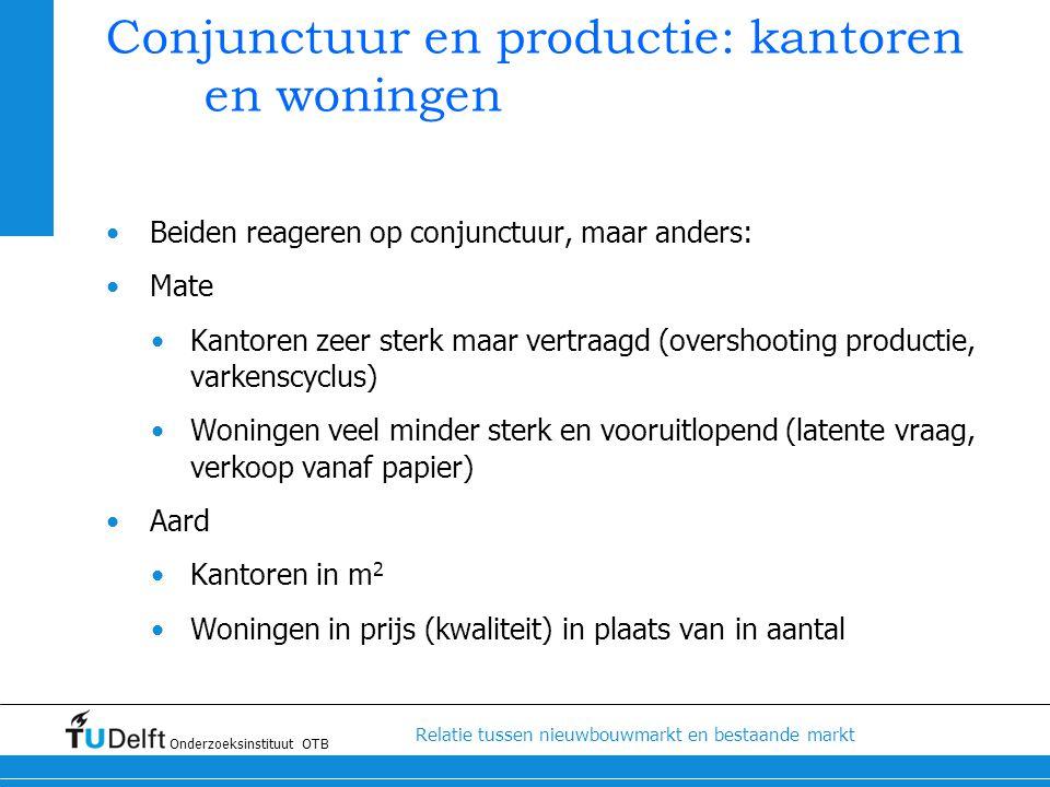 Conjunctuur en productie: kantoren en woningen