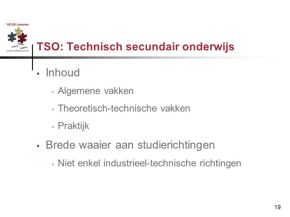 TSO: Technisch secundair onderwijs
