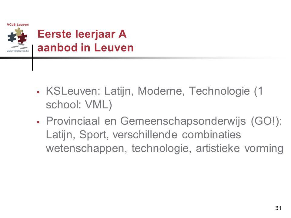 Eerste leerjaar A aanbod in Leuven