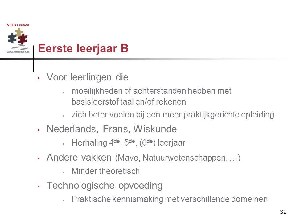 Eerste leerjaar B Voor leerlingen die Nederlands, Frans, Wiskunde
