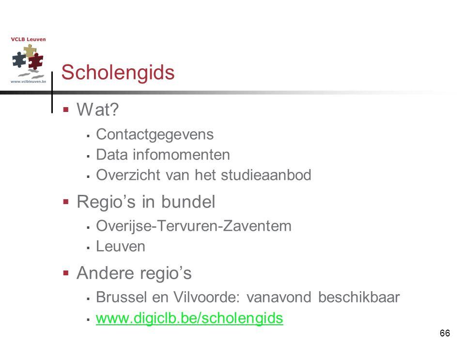 Scholengids Wat Regio's in bundel Andere regio's Contactgegevens