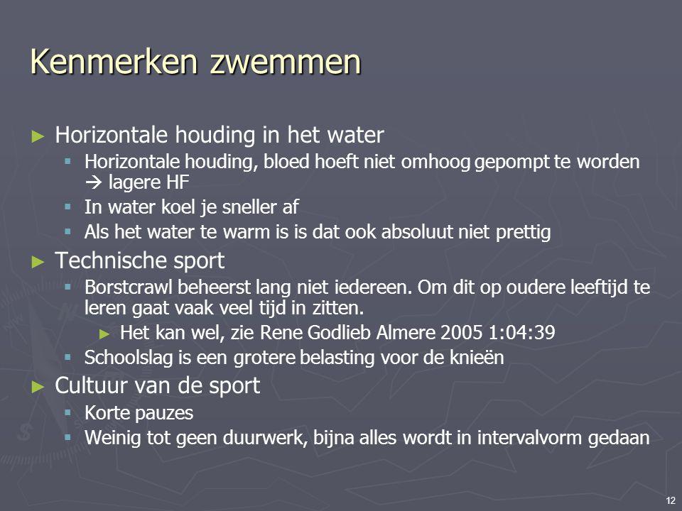 Kenmerken zwemmen Horizontale houding in het water Technische sport