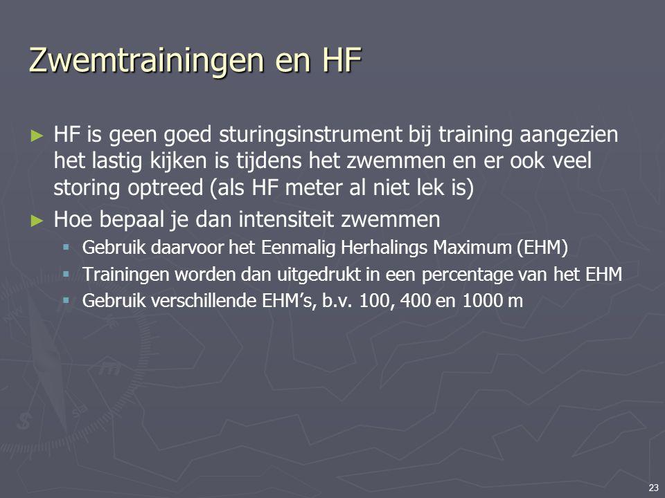 Zwemtrainingen en HF