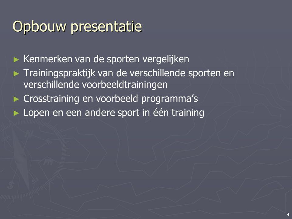 Opbouw presentatie Kenmerken van de sporten vergelijken