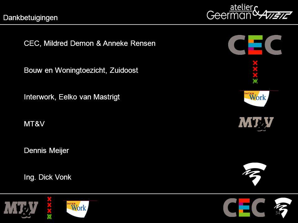 Dankbetuigingen CEC, Mildred Demon & Anneke Rensen. Bouw en Woningtoezicht, Zuidoost. Interwork, Eelko van Mastrigt.