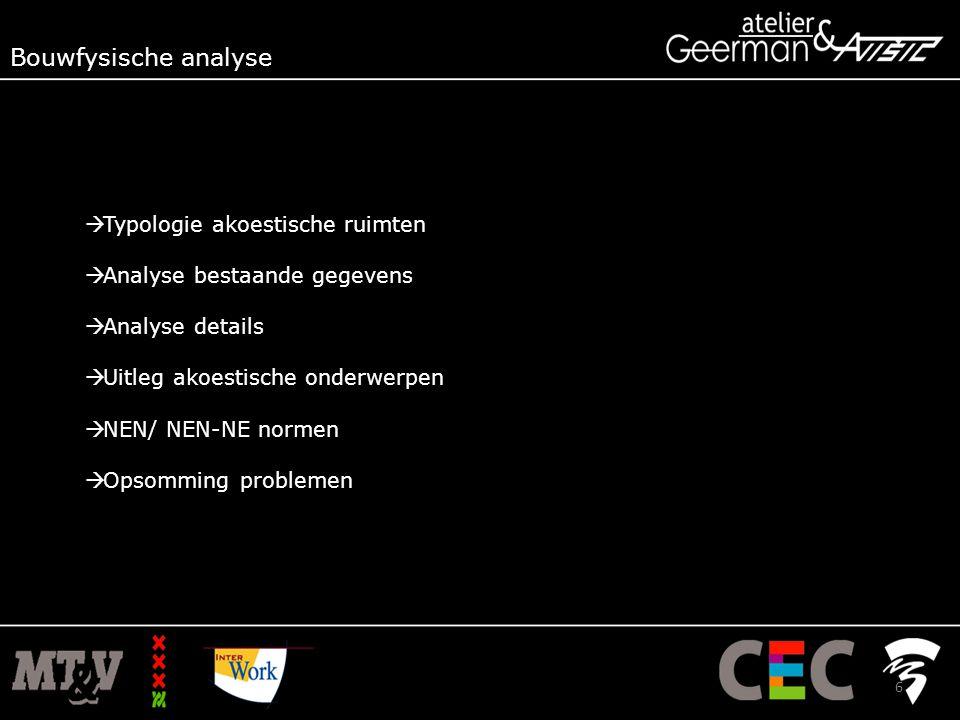 Bouwfysische analyse Typologie akoestische ruimten