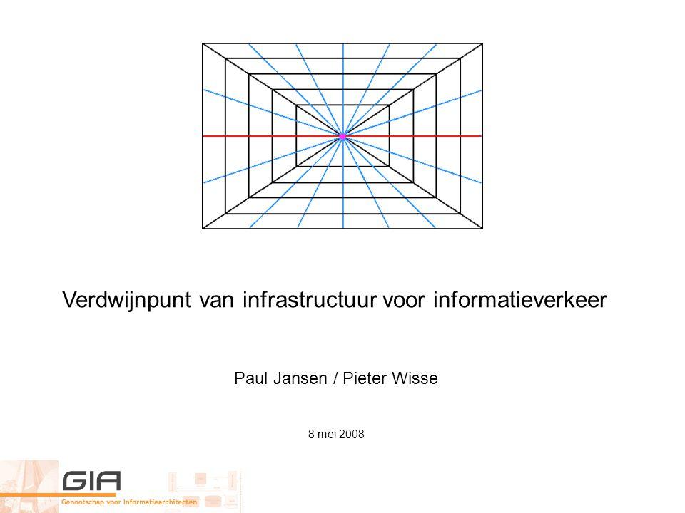 Start Verdwijnpunt van infrastructuur voor informatieverkeer