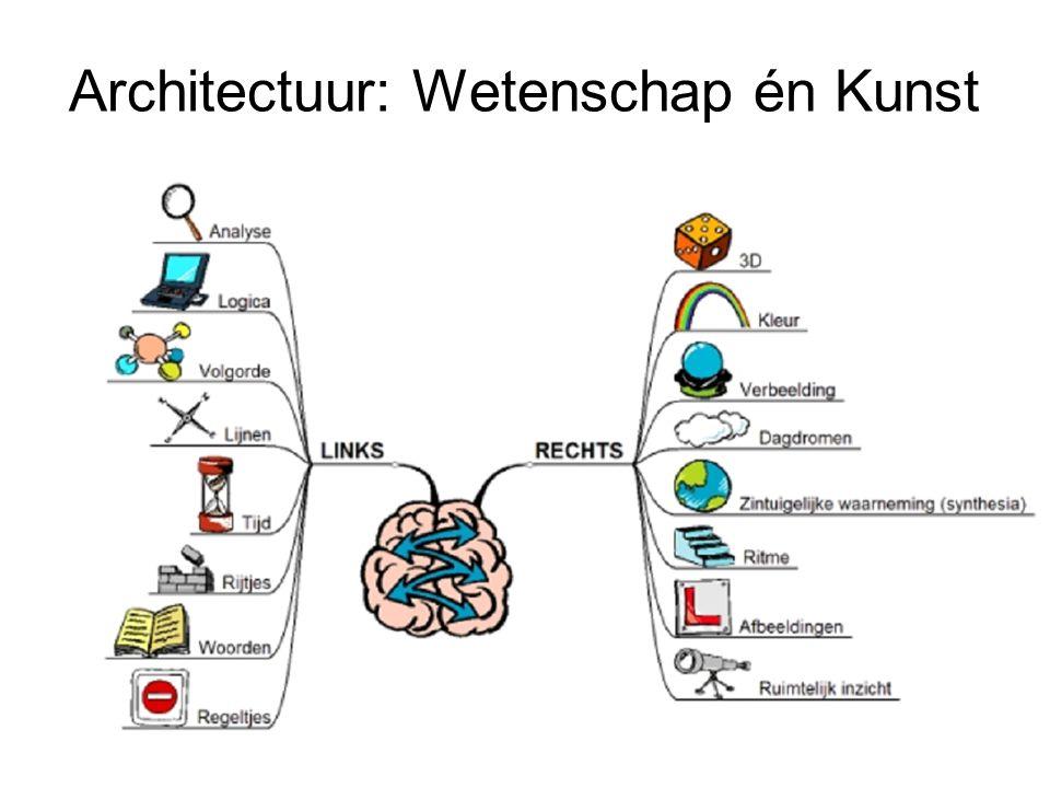 Architectuur: Wetenschap én Kunst