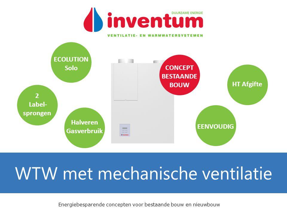 WTW met mechanische ventilatie