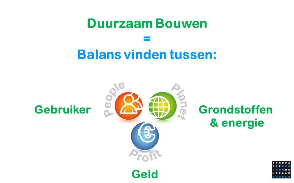 Duurzaam Bouwen = Balans vinden tussen: