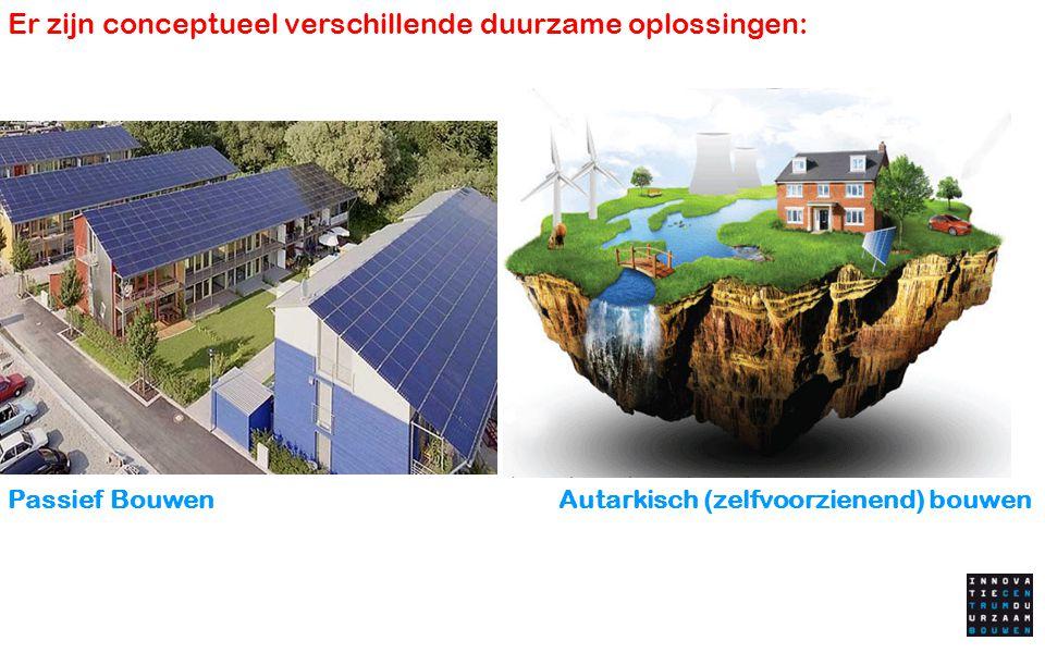 Er zijn conceptueel verschillende duurzame oplossingen:
