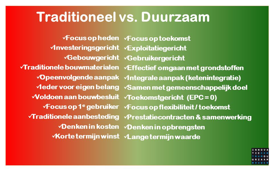 Traditioneel vs. Duurzaam