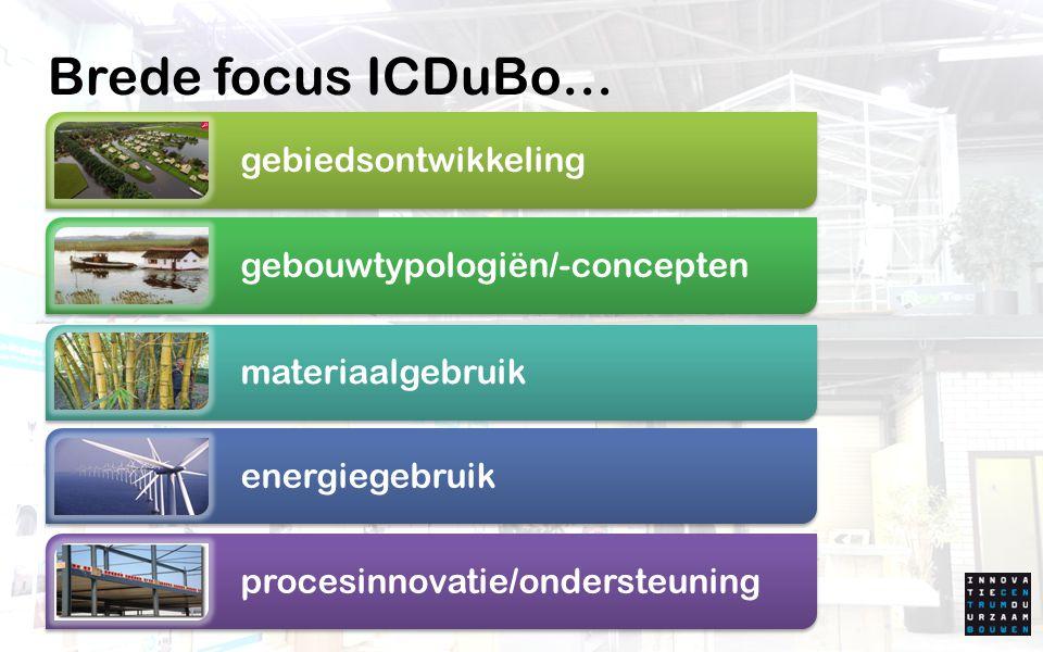 Brede focus ICDuBo… gebiedsontwikkeling gebouwtypologiën/-concepten