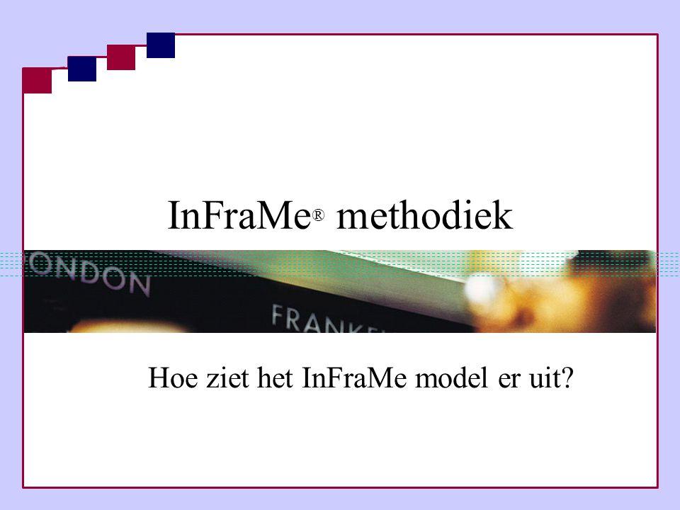 Hoe ziet het InFraMe model er uit