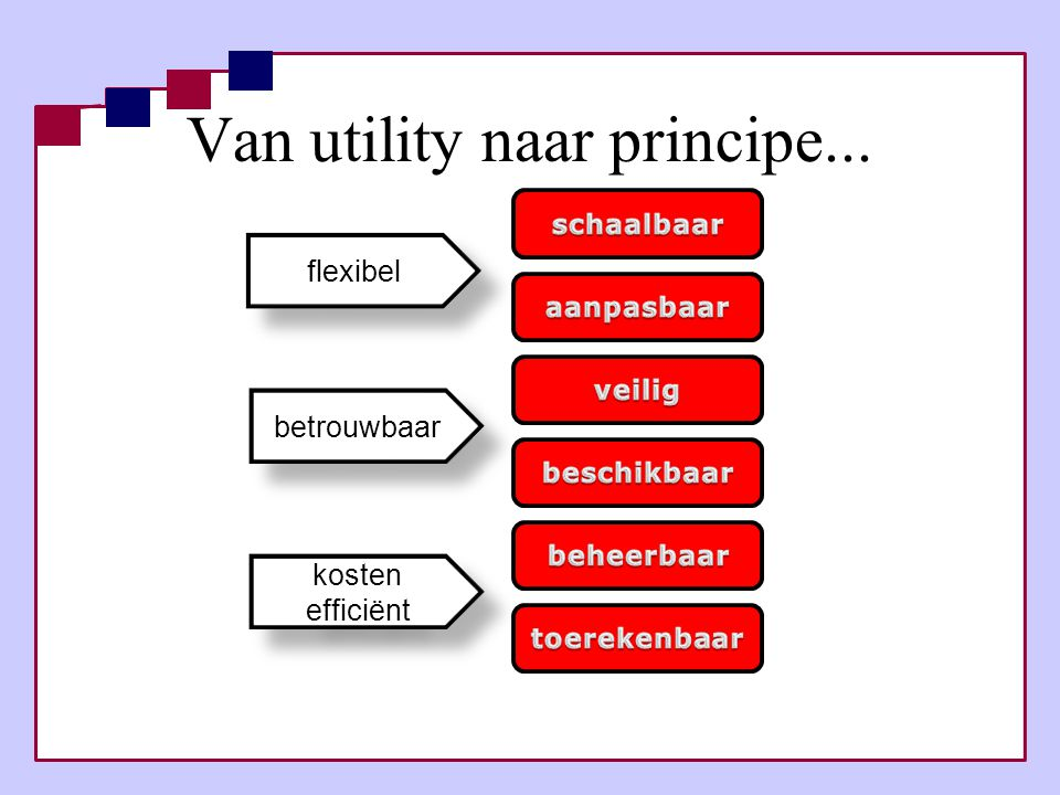 Van utility naar principe...