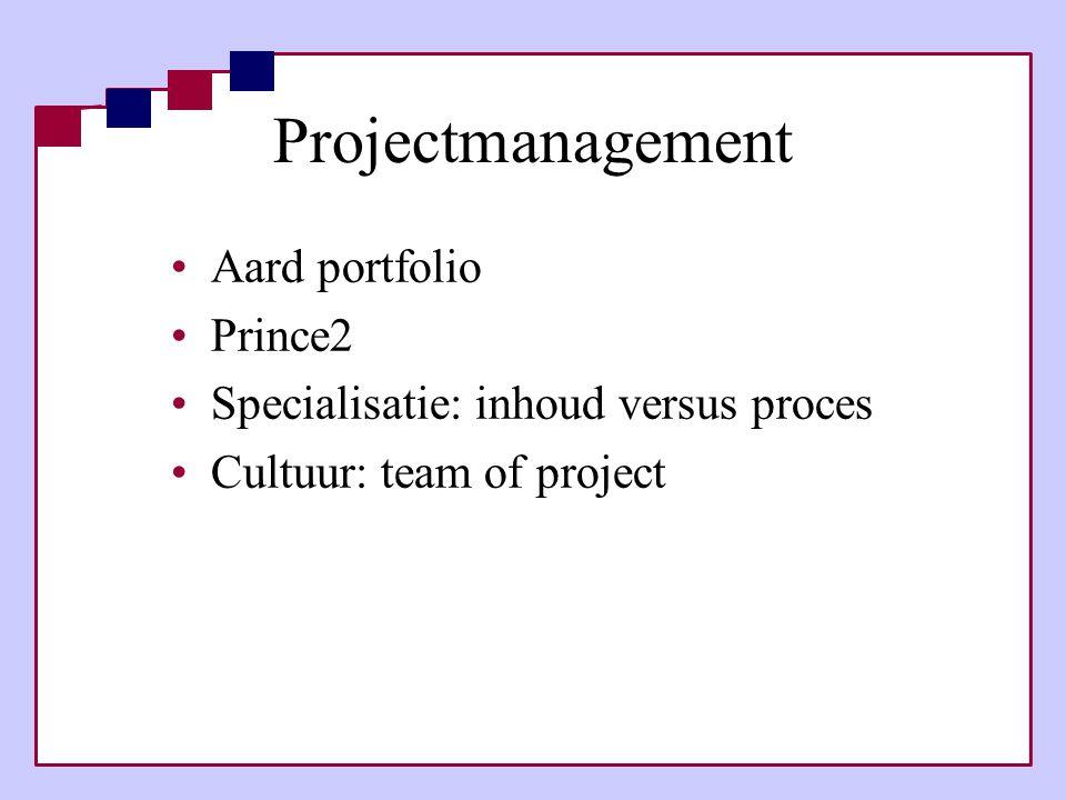 Projectmanagement Aard portfolio Prince2
