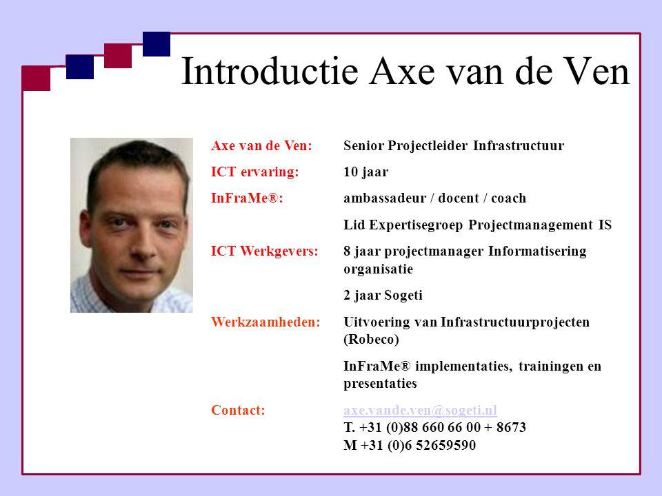 Introductie Axe van de Ven