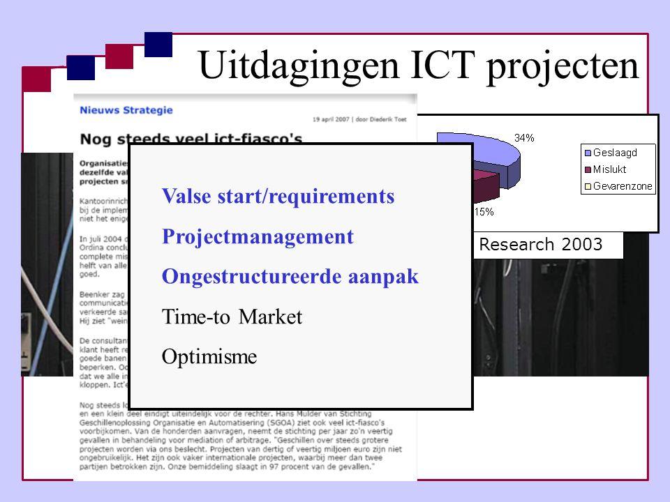 Waarom faalt een groot aantal ICT projecten