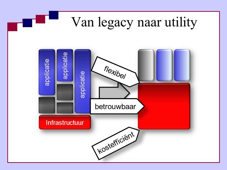 Van legacy naar utility