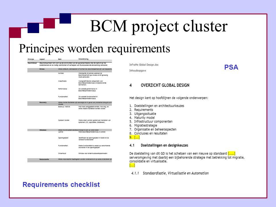 BCM project cluster Principes worden requirements PSA