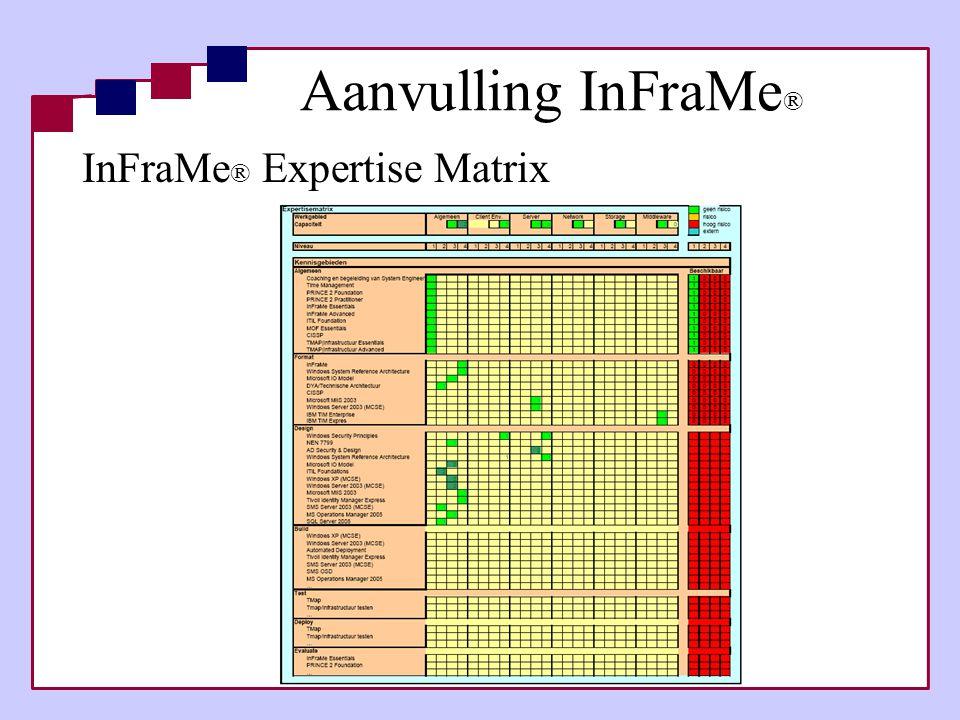 Aanvulling InFraMe® InFraMe® Expertise Matrix 74