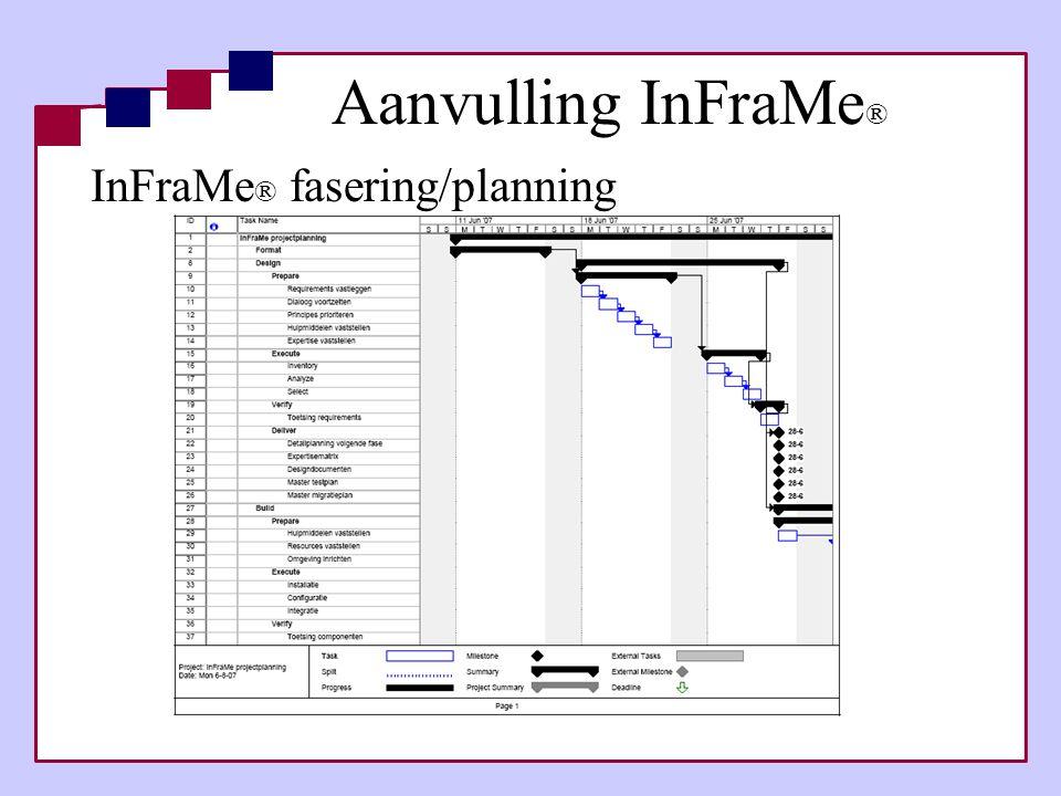 Aanvulling InFraMe® InFraMe® fasering/planning 75