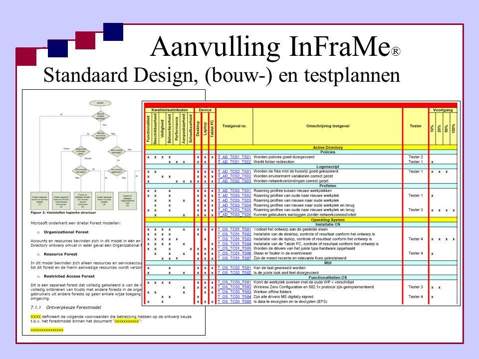 Aanvulling InFraMe® Standaard Design, (bouw-) en testplannen 76
