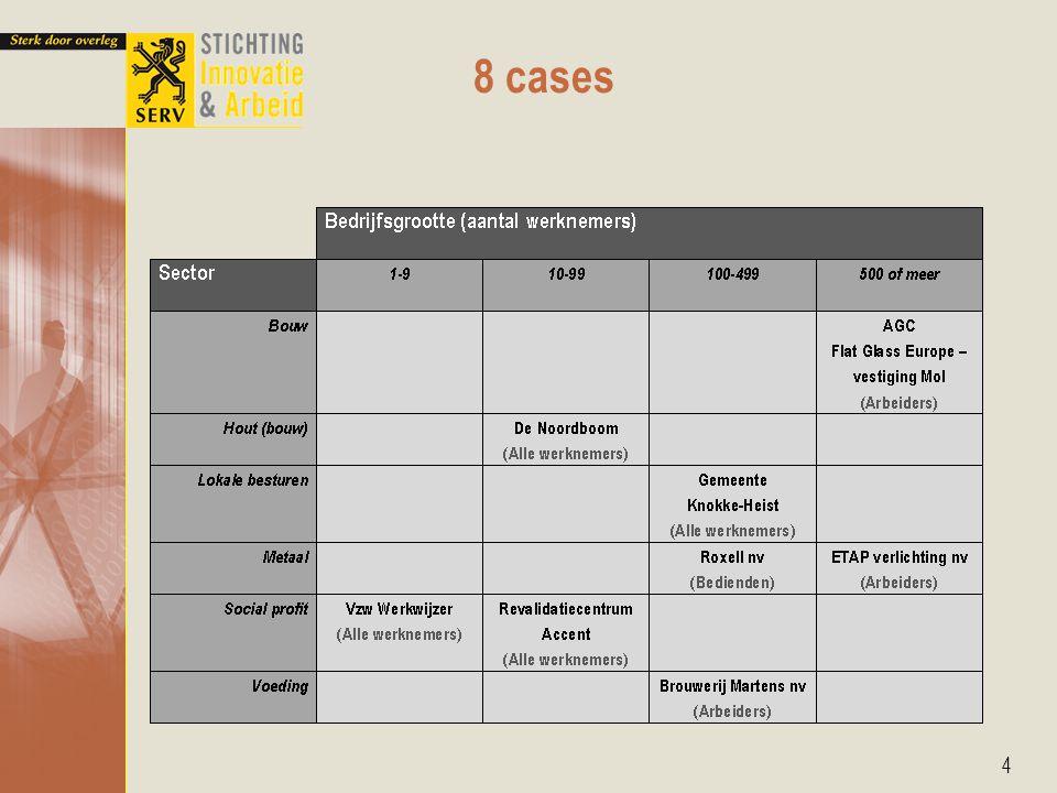 8 cases Openbare sector: lokaal bestuur Gemeente Knokke-Heist