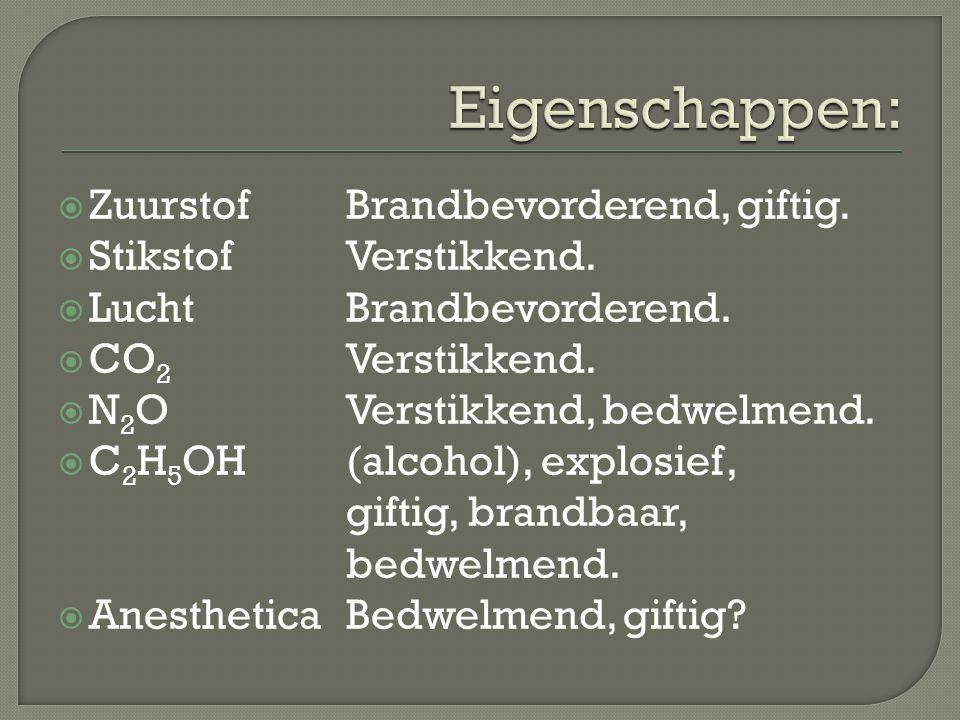 Eigenschappen: Zuurstof Brandbevorderend, giftig.