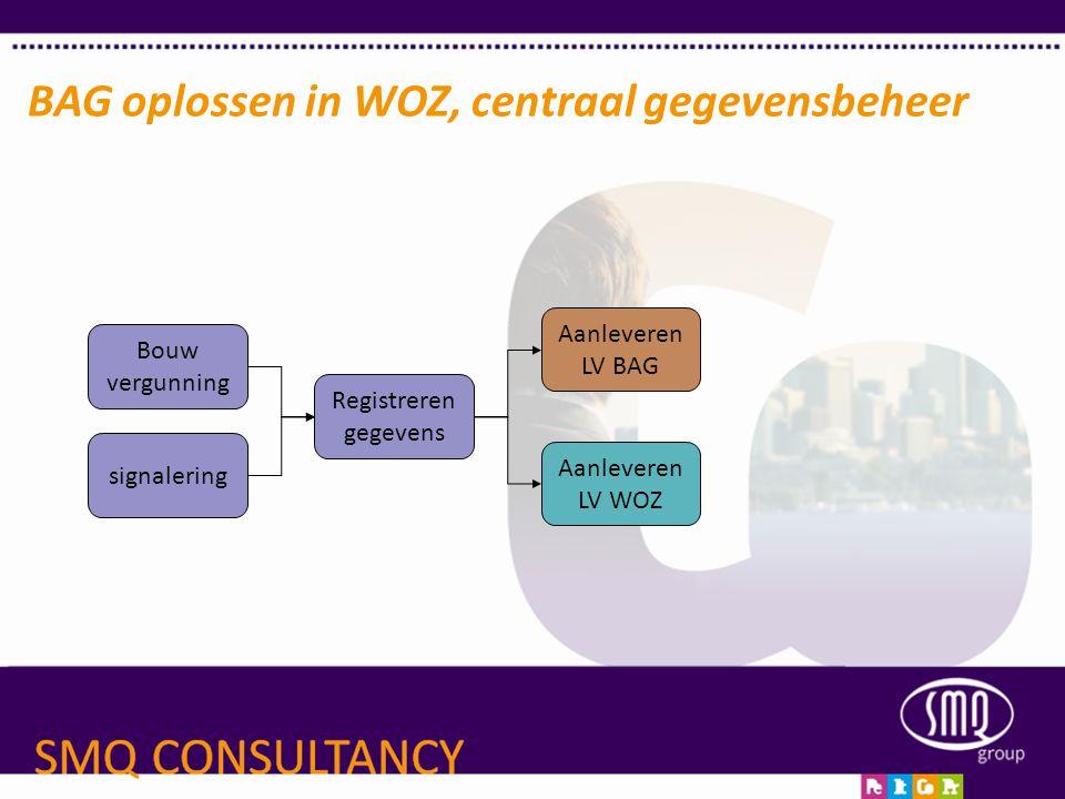 BAG oplossen in WOZ, centraal gegevensbeheer