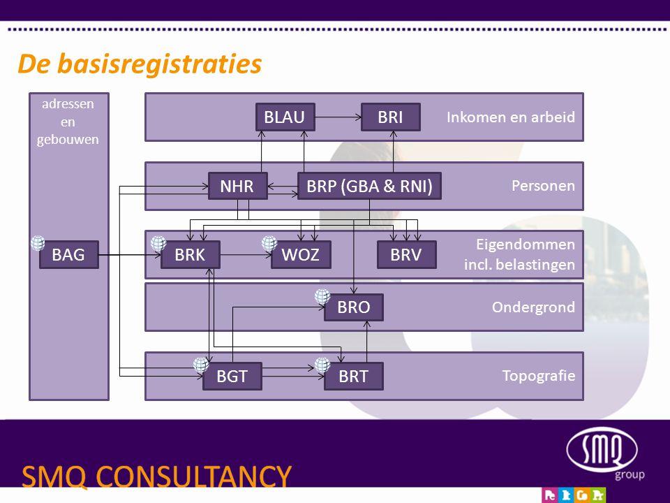 De basisregistraties BLAU BRI NHR BRP (GBA & RNI) BAG BRK WOZ BRV BRO