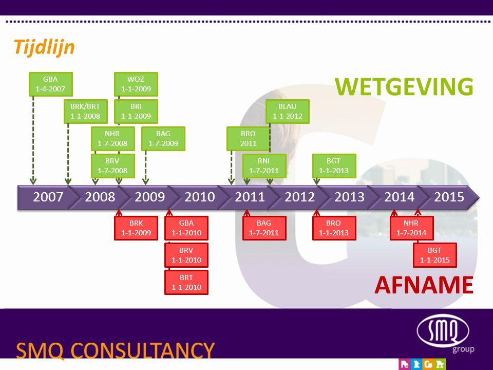 WETGEVING AFNAME Tijdlijn 2007 2008 2009 2010 2011 2012 2013 2014 2015