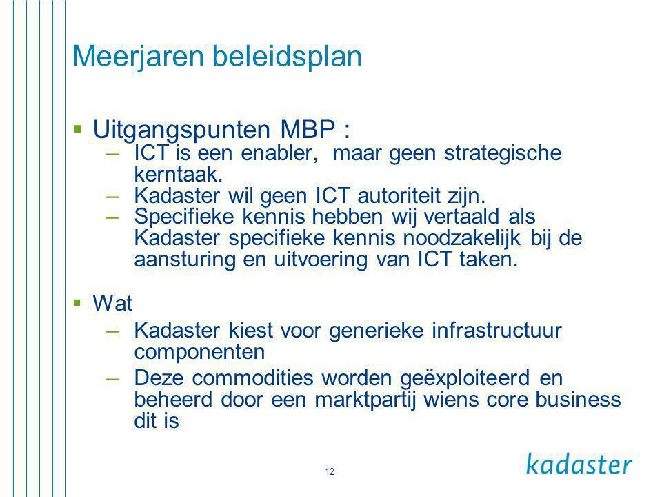 Meerjaren beleidsplan