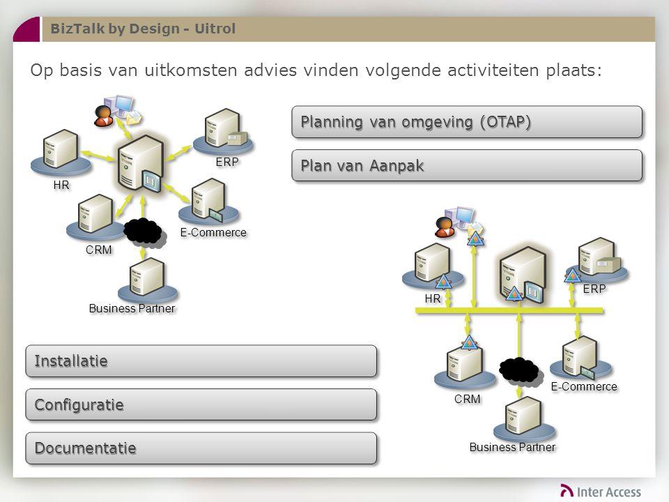 Op basis van uitkomsten advies vinden volgende activiteiten plaats: