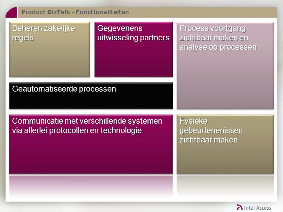 Beheren zakelijke regels Gegevenens uitwisseling partners