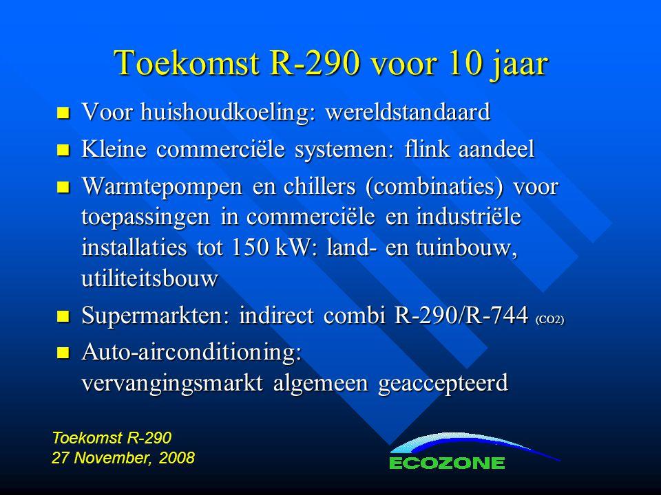 Toekomst R-290 voor 10 jaar Voor huishoudkoeling: wereldstandaard