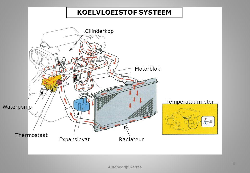 KOELVLOEISTOF SYSTEEM